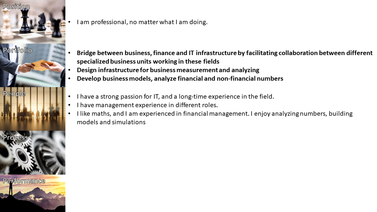 Stage 3 - Reflect the strong points in portfolio