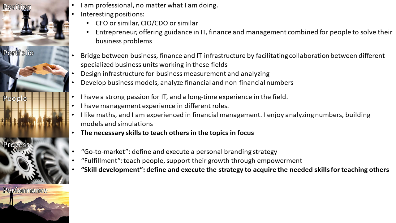 Stage 6 - Reconsider skills and their development for teaching