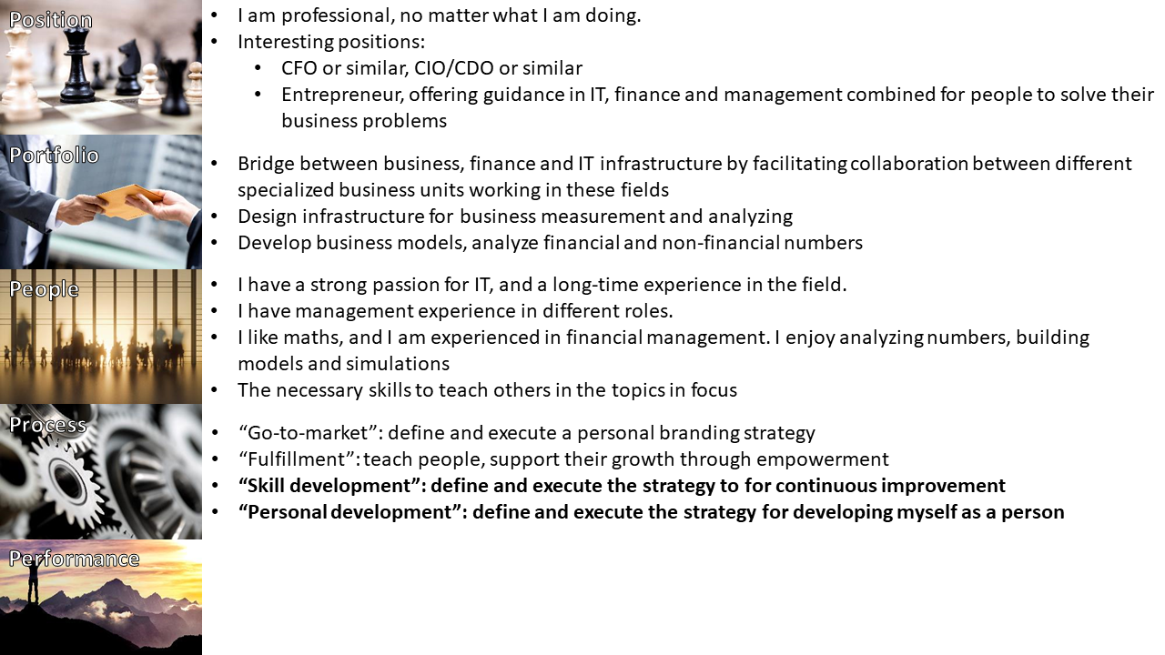 Stage 7 - Consider how to apply continuous improvement